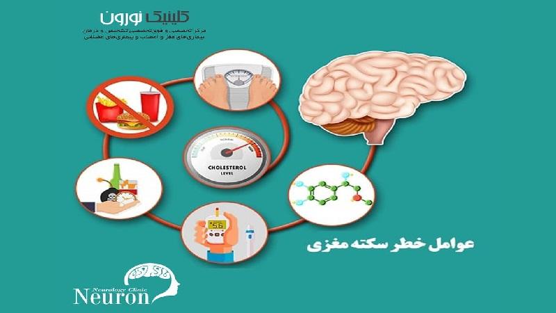 عوامل خطر سکته مغزی
